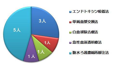 graph10