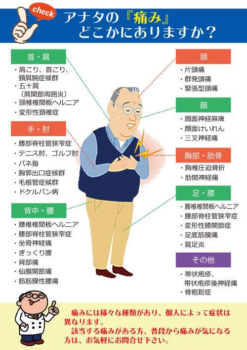 ★市民公開講座ポスター裏面(最終入稿)